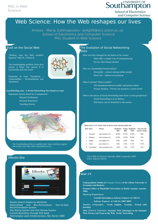Browse by Tags: web science - EdShare Southampton